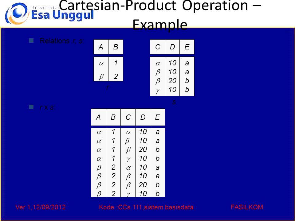 Ver 1,12/09/2012Kode :CCs 111,sistem basisdataFASILKOM Cartesian-Product Operation – Example Relations r, s: r x s: AB  1212 AB  1111222211112222 CD  10 20 10 20 10 E aabbaabbaabbaabb CD  20 10 E aabbaabb r s