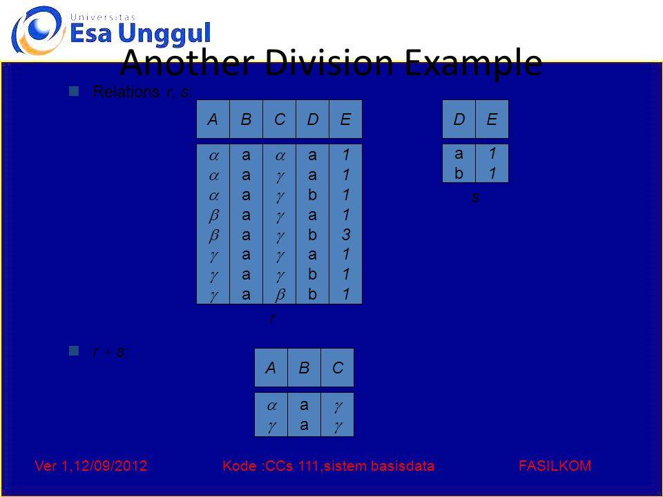 Ver 1,12/09/2012Kode :CCs 111,sistem basisdataFASILKOM Another Division Example AB  aaaaaaaaaaaaaaaa CD  aabababbaabababb E 1111311111113111 Relations r, s: r  s: D abab E 1111 AB  aaaa C  r s