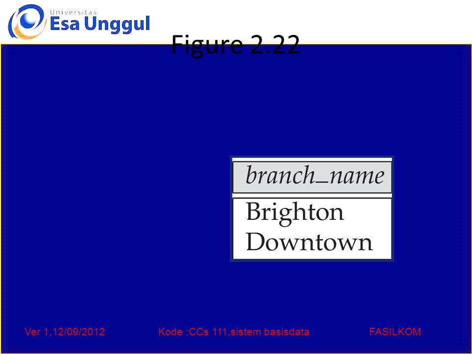 Ver 1,12/09/2012Kode :CCs 111,sistem basisdataFASILKOM Figure 2.22