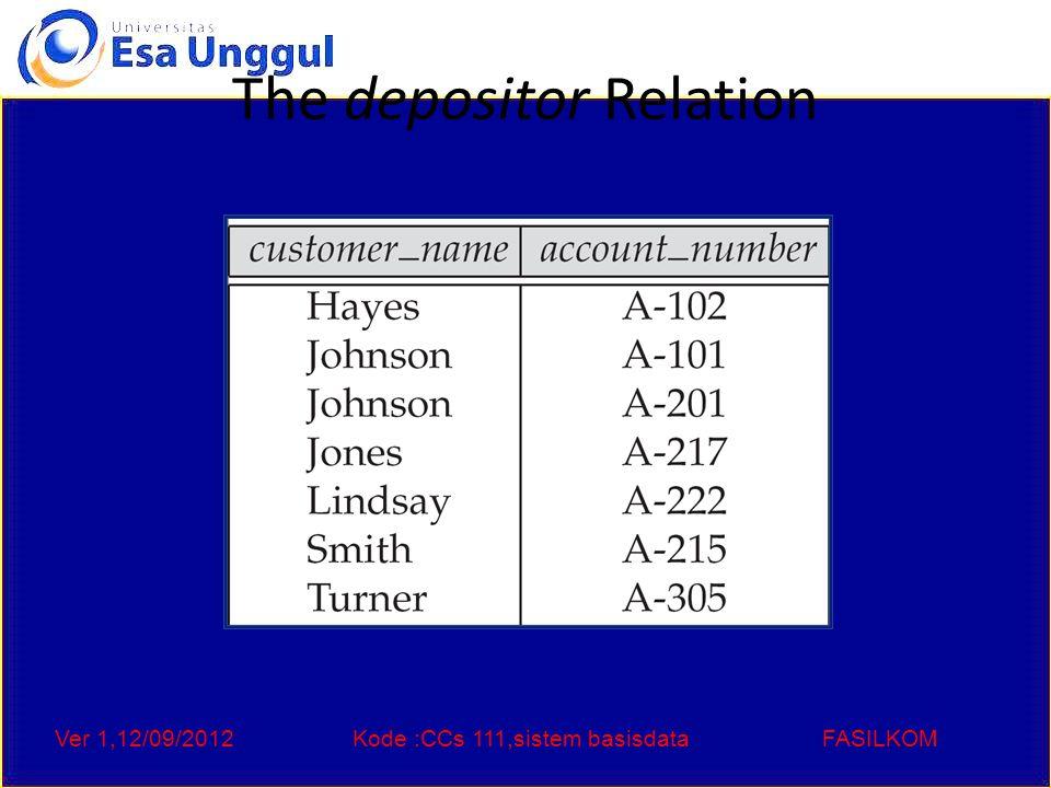 Ver 1,12/09/2012Kode :CCs 111,sistem basisdataFASILKOM The depositor Relation