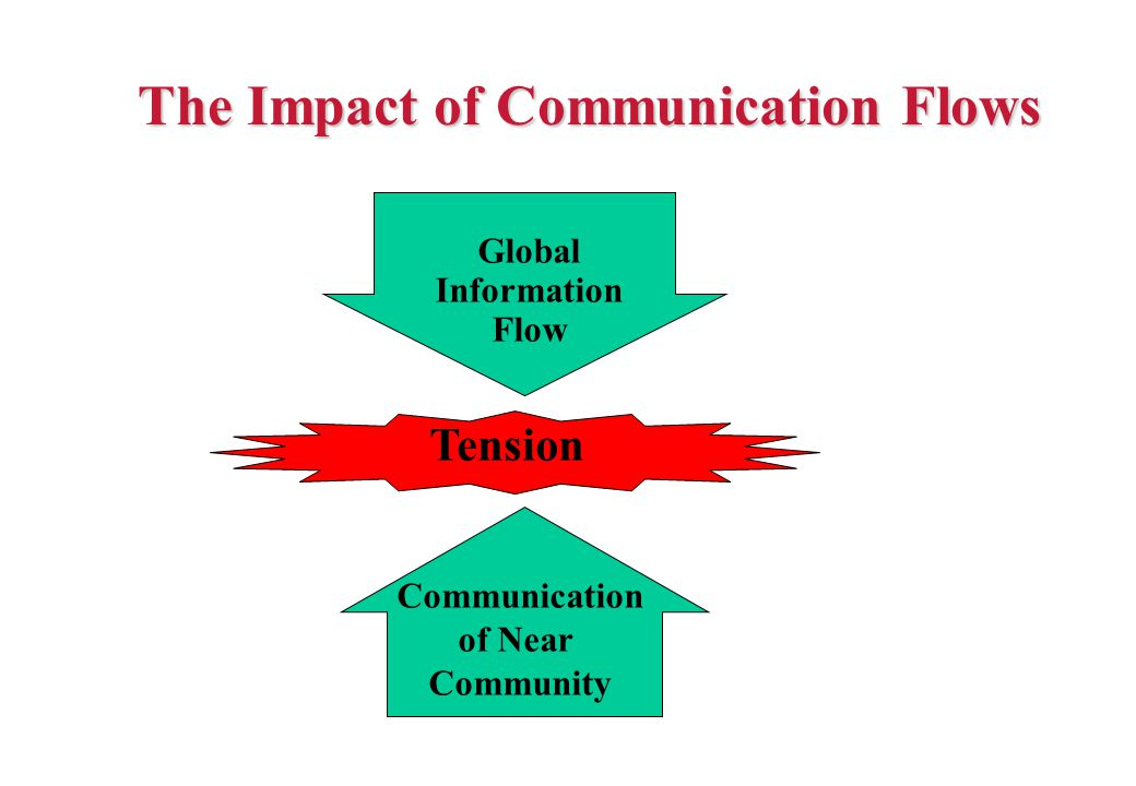Tension Global Information Flow Communication of Near Community The Impact of Communication Flows