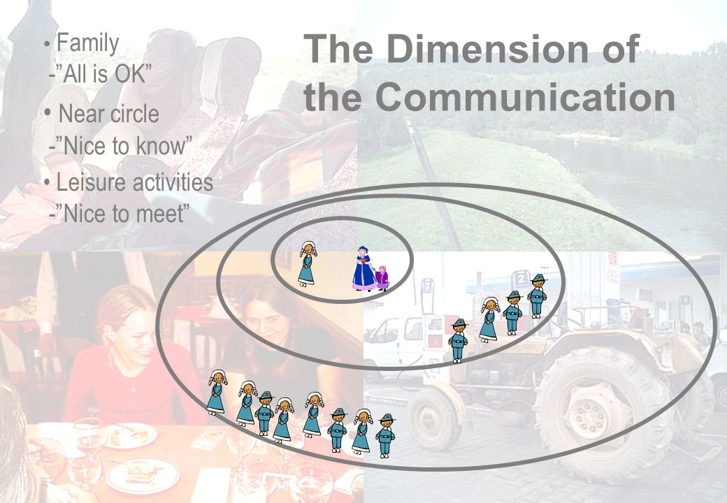 14/01/11 The Dimension of the Communication Family - All is OK Leisure activities - Nice to meet Near circle - Nice to know