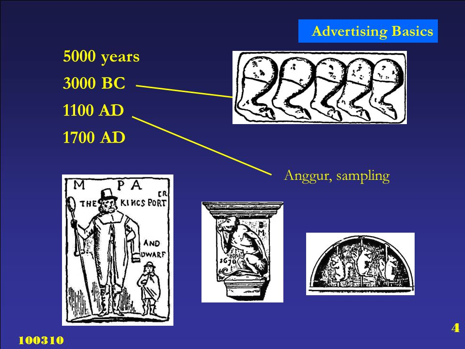 100310 5 Advertising Basics