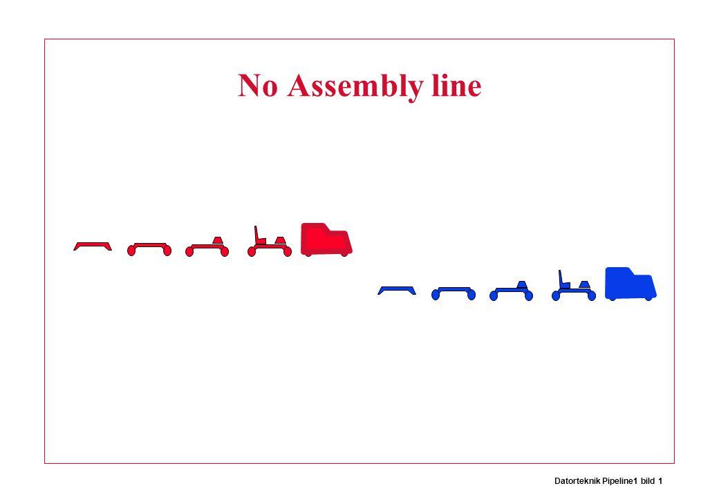Datorteknik Pipeline1 bild 1 No Assembly line
