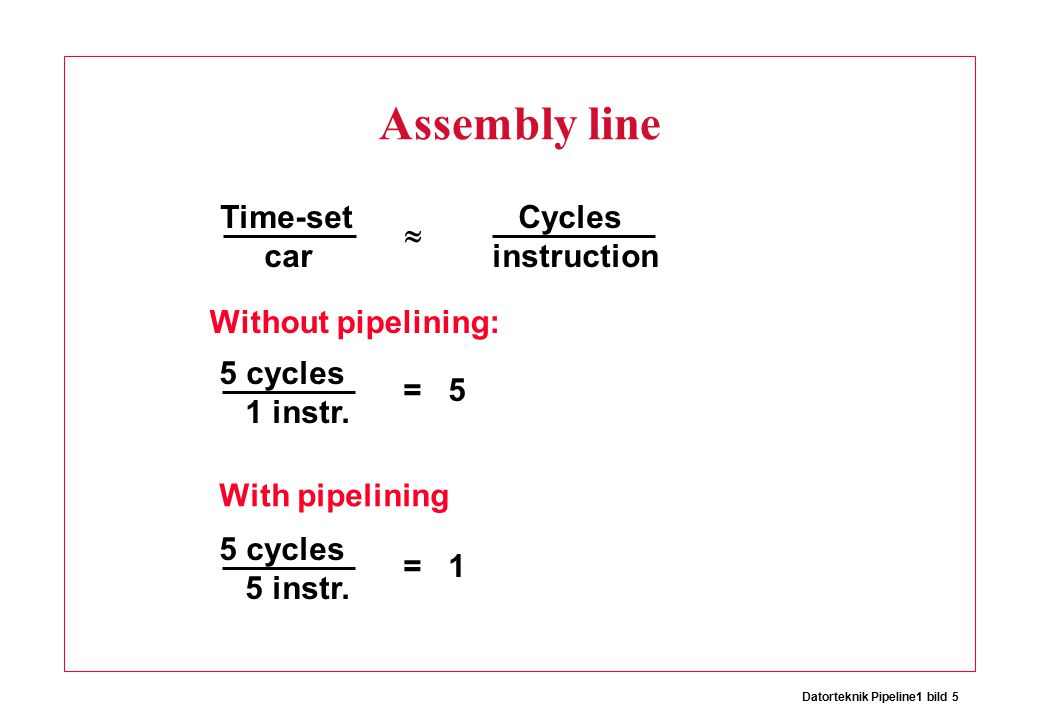 Datorteknik Pipeline1 bild 5 Assembly line  Time-set car Cycles instruction = 5 5 cycles 1 instr.