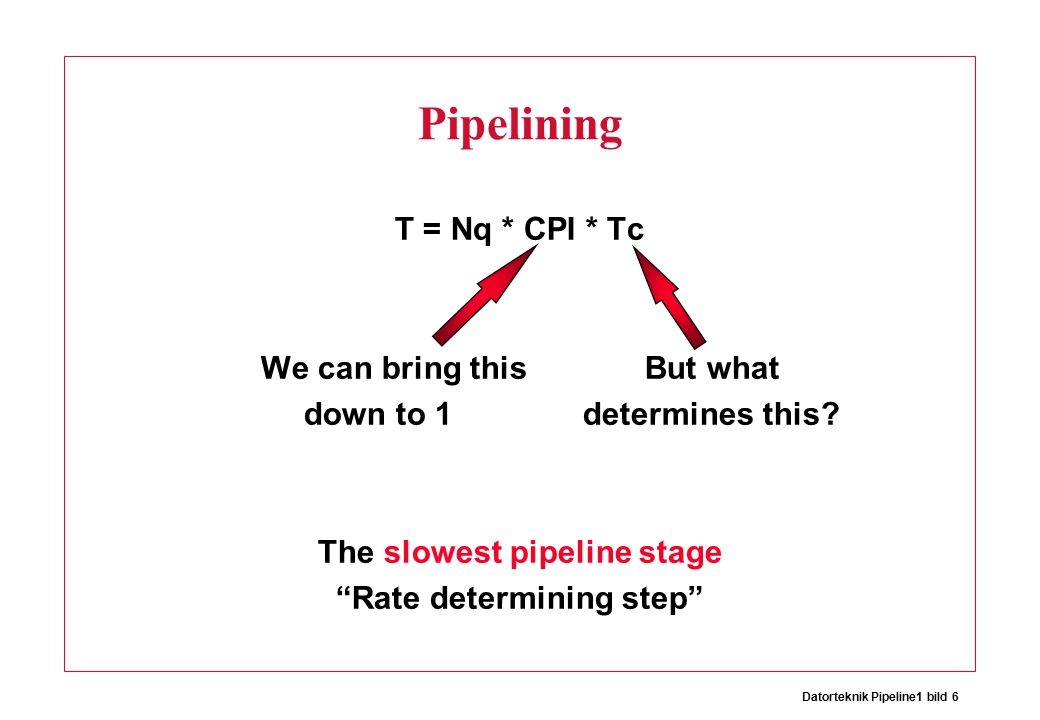 Datorteknik Pipeline1 bild 6 Pipelining T = Nq * CPI * Tc We can bring thisBut what down to 1 determines this.