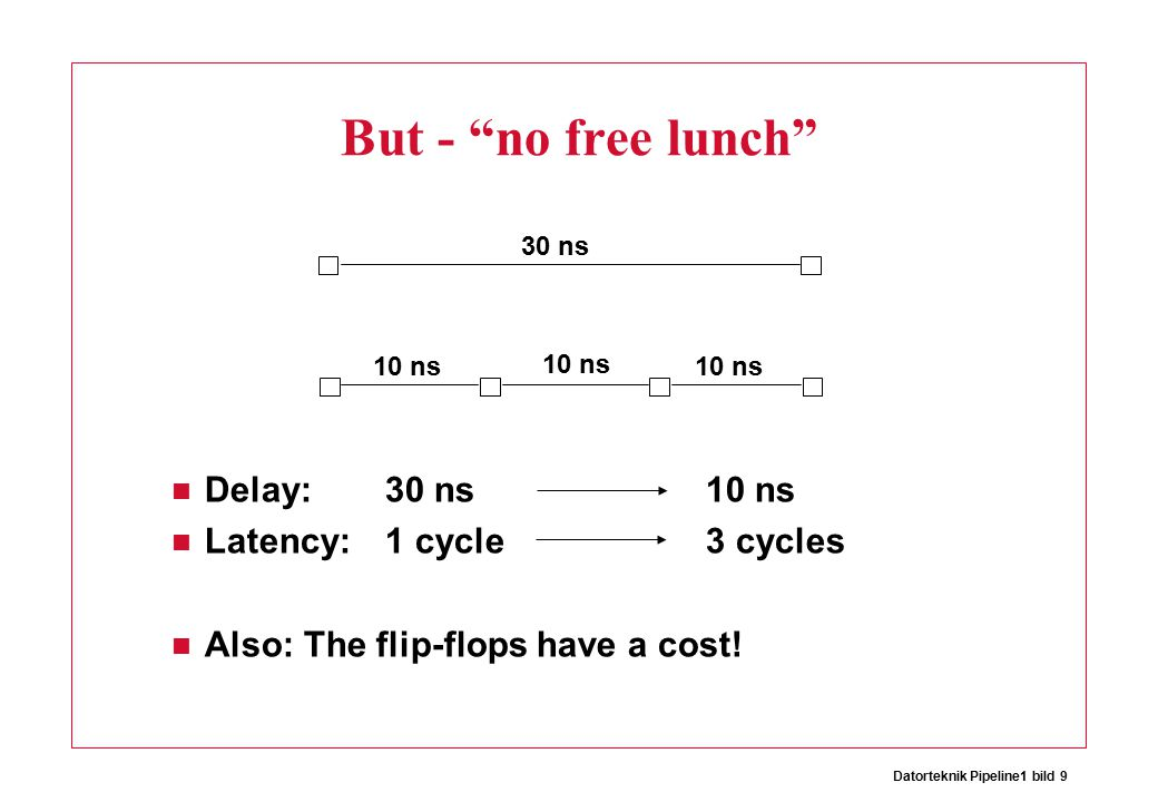 Datorteknik Pipeline1 bild 9 But - no free lunch Delay: 30 ns 10 ns Latency:1 cycle3 cycles Also: The flip-flops have a cost.