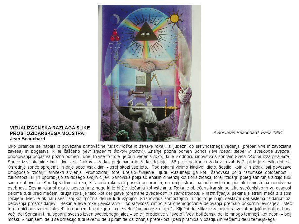Avtor Jean Beauchard, Paris 1984 Oko piramide se napaja iz povezane bratovščine (stisk moške in ženske roke), iz ljubezni do skrivnostnega vedenja (pr