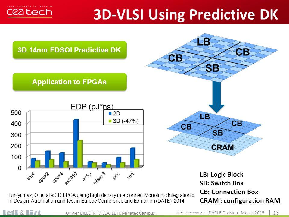 Cliquez pour modifier le style du titre DACLE Division| March 2015 © CEA. All rights reserved | 13 & 3D-VLSI Using Predictive DK Olivier BILLOINT / CE