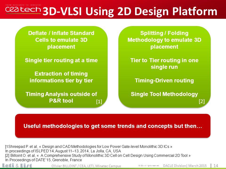 Cliquez pour modifier le style du titre DACLE Division| March 2015 © CEA. All rights reserved | 14 & 3D-VLSI Using 2D Design Platform Olivier BILLOINT