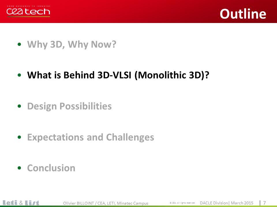 Cliquez pour modifier le style du titre DACLE Division| March 2015 © CEA. All rights reserved | 7| 7 & Why 3D, Why Now? What is Behind 3D-VLSI (Monoli