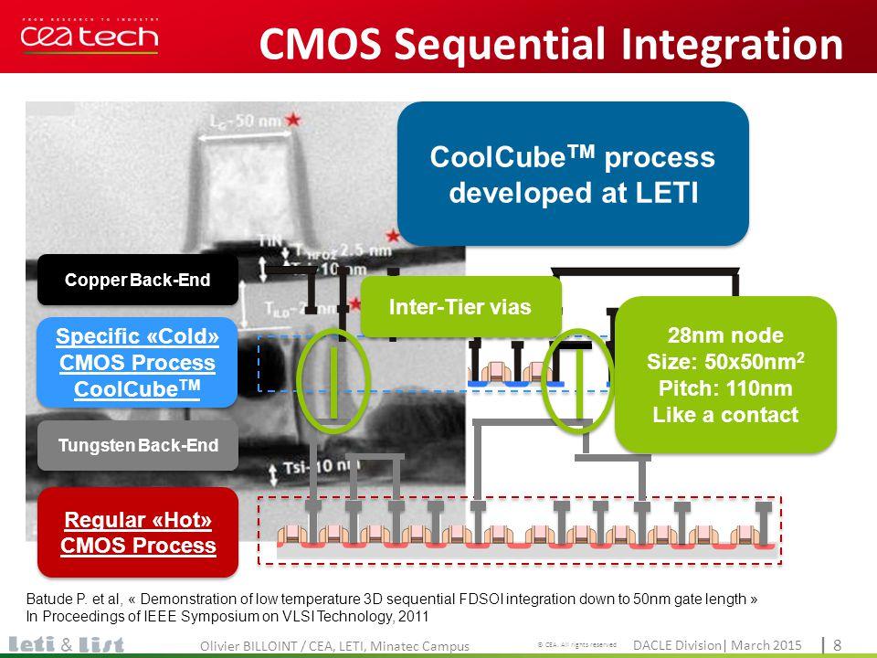Cliquez pour modifier le style du titre DACLE Division| March 2015 © CEA. All rights reserved | 8| 8 & CMOS Sequential Integration Olivier BILLOINT /