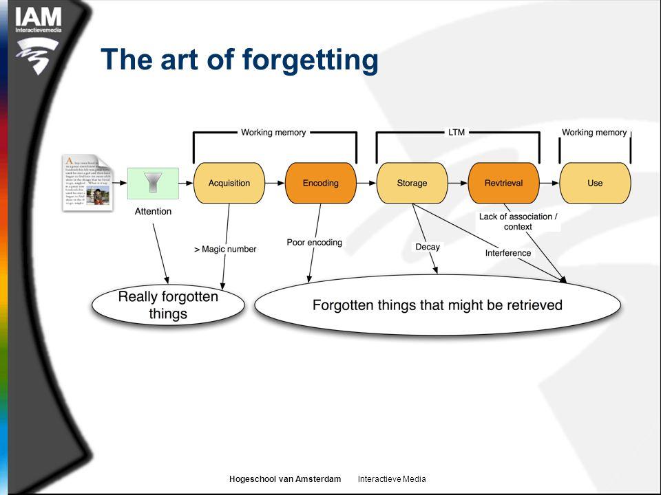 Hogeschool van Amsterdam Interactieve Media The art of forgetting