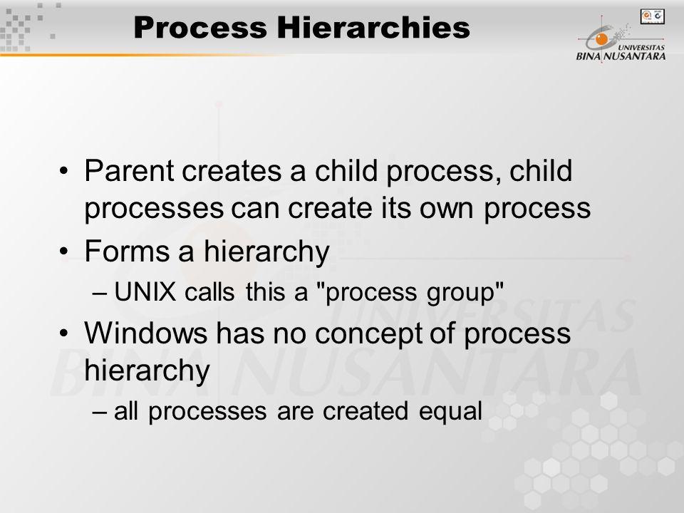 Process Hierarchies Parent creates a child process, child processes can create its own process Forms a hierarchy –UNIX calls this a