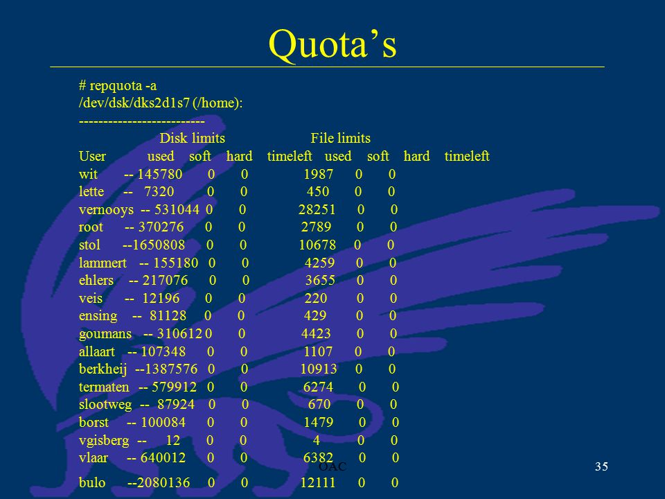 OAC35 Quota's # repquota -a /dev/dsk/dks2d1s7 (/home): -------------------------- Disk limits File limits User used soft hard timeleft used soft hard timeleft wit -- 145780 0 0 1987 0 0 lette -- 7320 0 0 450 0 0 vernooys -- 531044 0 0 28251 0 0 root -- 370276 0 0 2789 0 0 stol --1650808 0 0 10678 0 0 lammert -- 155180 0 0 4259 0 0 ehlers -- 217076 0 0 3655 0 0 veis -- 12196 0 0 220 0 0 ensing -- 81128 0 0 429 0 0 goumans -- 310612 0 0 4423 0 0 allaart -- 107348 0 0 1107 0 0 berkheij --1387576 0 0 10913 0 0 termaten -- 579912 0 0 6274 0 0 slootweg -- 87924 0 0 670 0 0 borst -- 100084 0 0 1479 0 0 vgisberg -- 12 0 0 4 0 0 vlaar -- 640012 0 0 6382 0 0 bulo --2080136 0 0 12111 0 0