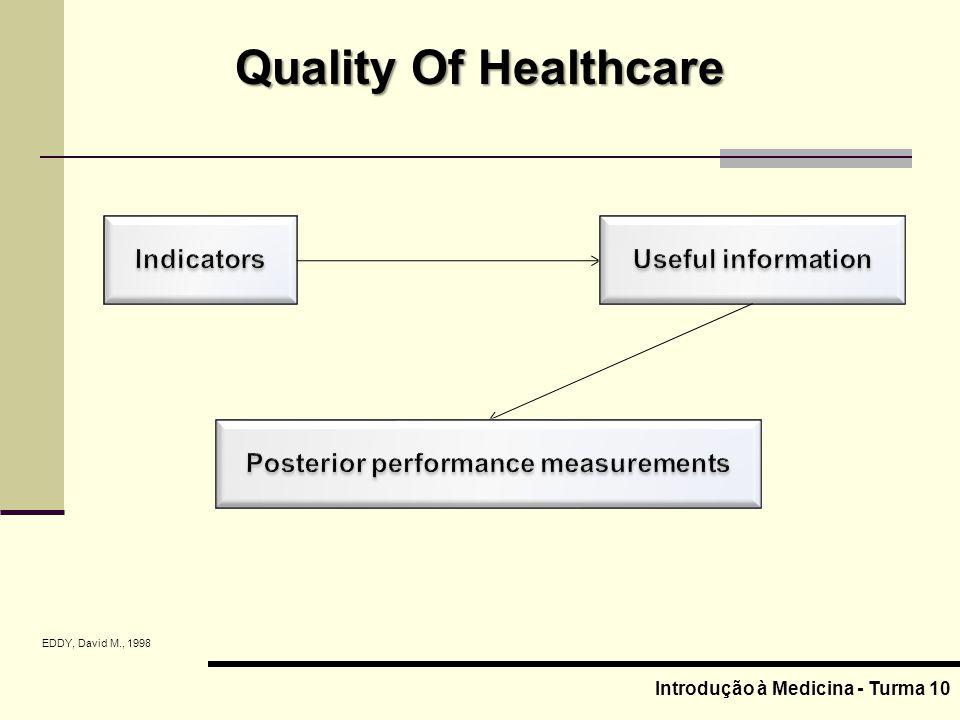 Quality Of Healthcare Introdução à Medicina - Turma 10 EDDY, David M., 1998