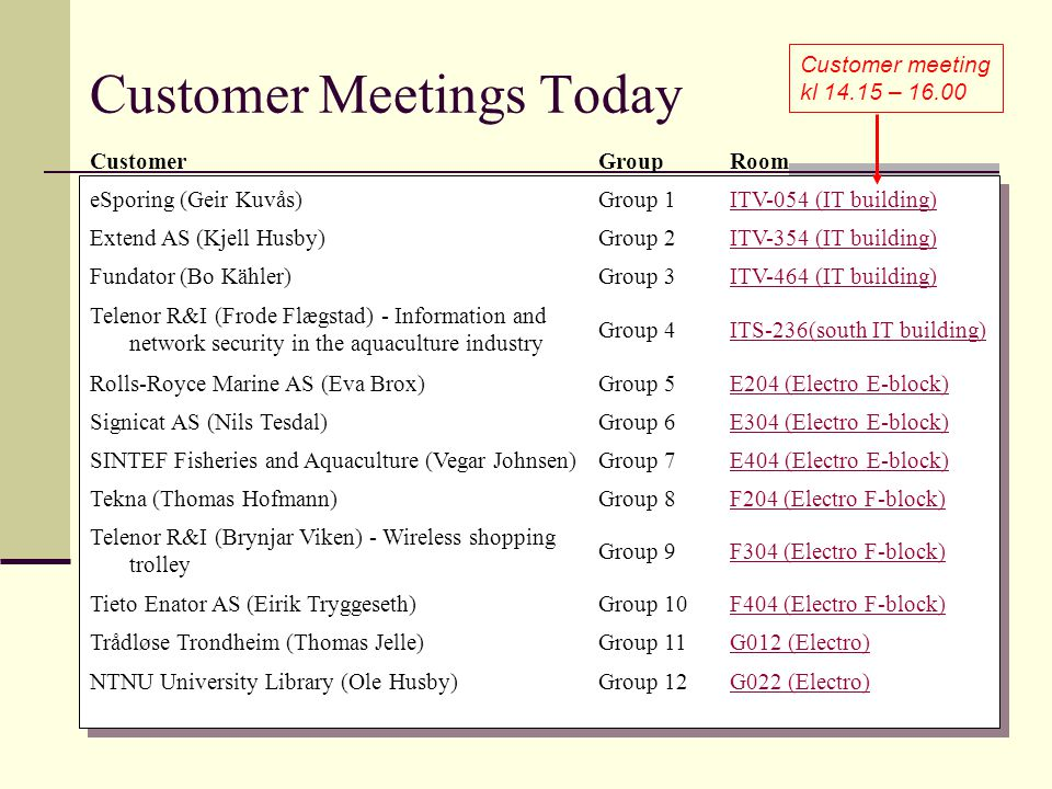 Customer Meetings Today Customer meeting kl 14.15 – 16.00 CustomerGroupRoom eSporing (Geir Kuvås)Group 1ITV-054 (IT building) Extend AS (Kjell Husby)Group 2ITV-354 (IT building) Fundator (Bo Kähler)Group 3ITV-464 (IT building) Telenor R&I (Frode Flægstad) - Information and network security in the aquaculture industry Group 4ITS-236(south IT building) Rolls-Royce Marine AS (Eva Brox)Group 5E204 (Electro E-block) Signicat AS (Nils Tesdal)Group 6E304 (Electro E-block) SINTEF Fisheries and Aquaculture (Vegar Johnsen)Group 7E404 (Electro E-block) Tekna (Thomas Hofmann)Group 8F204 (Electro F-block) Telenor R&I (Brynjar Viken) - Wireless shopping trolley Group 9F304 (Electro F-block) Tieto Enator AS (Eirik Tryggeseth)Group 10F404 (Electro F-block) Trådløse Trondheim (Thomas Jelle)Group 11G012 (Electro) NTNU University Library (Ole Husby)Group 12G022 (Electro)