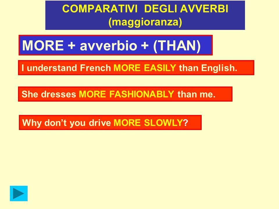 COMPARATIVI DEGLI AVVERBI (maggioranza) MORE + avverbio + (THAN) I understand French MORE EASILY than English.
