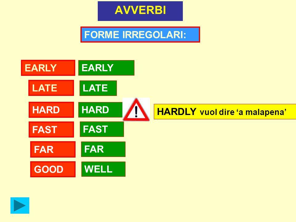 AVVERBI HARD LATE EARLY FORME IRREGOLARI: HARD HARDLY vuol dire 'a malapena' FAST FAR GOOD WELL