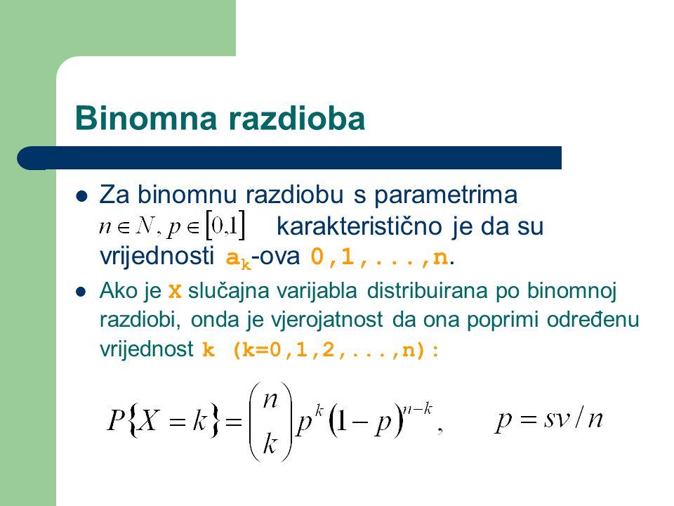 Binomna razdioba Za binomnu razdiobu s parametrima karakteristično je da su vrijednosti a k -ova 0,1,...,n.