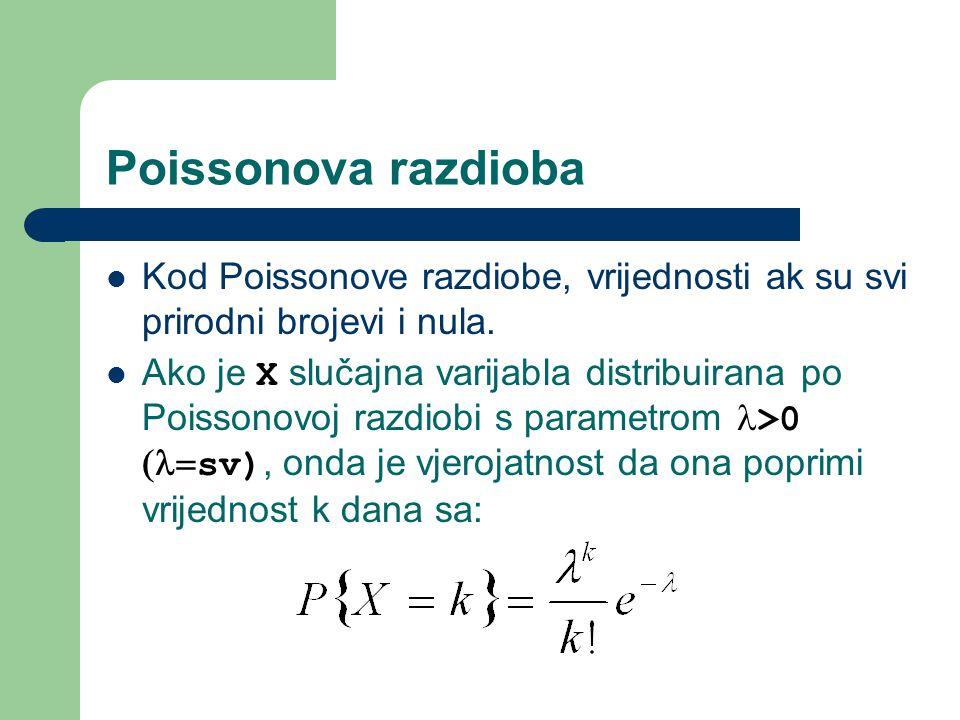 Poissonova razdioba Kod Poissonove razdiobe, vrijednosti ak su svi prirodni brojevi i nula.