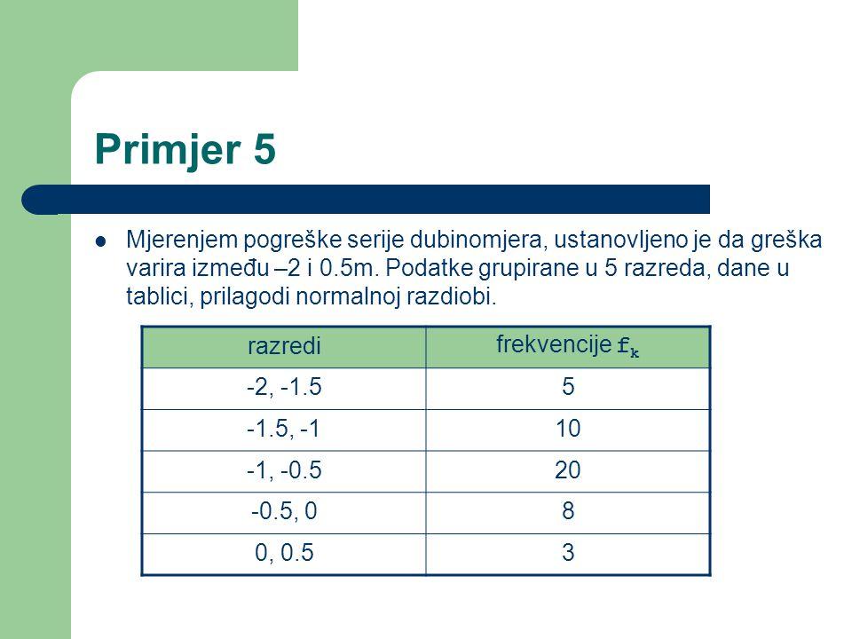 Primjer 5 Mjerenjem pogreške serije dubinomjera, ustanovljeno je da greška varira između –2 i 0.5m.