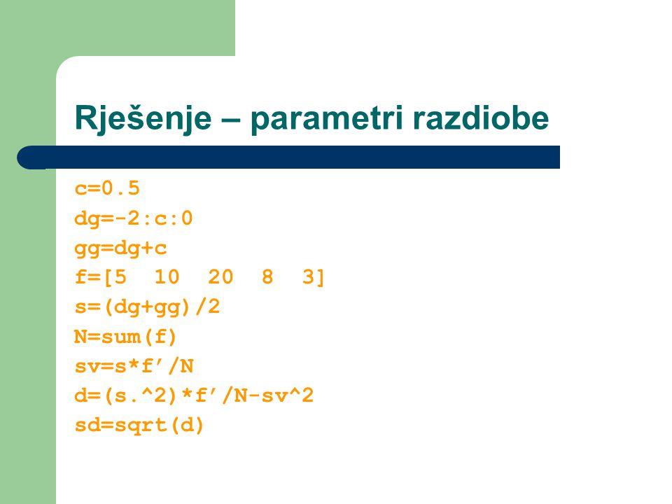 Rješenje – parametri razdiobe c=0.5 dg=-2:c:0 gg=dg+c f=[5 10 20 8 3] s=(dg+gg)/2 N=sum(f) sv=s*f'/N d=(s.^2)*f'/N-sv^2 sd=sqrt(d)