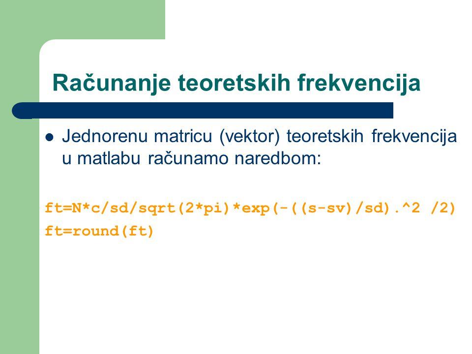 Računanje teoretskih frekvencija Jednorenu matricu (vektor) teoretskih frekvencija u matlabu računamo naredbom: ft=N*c/sd/sqrt(2*pi)*exp(-((s-sv)/sd).^2 /2) ft=round(ft)