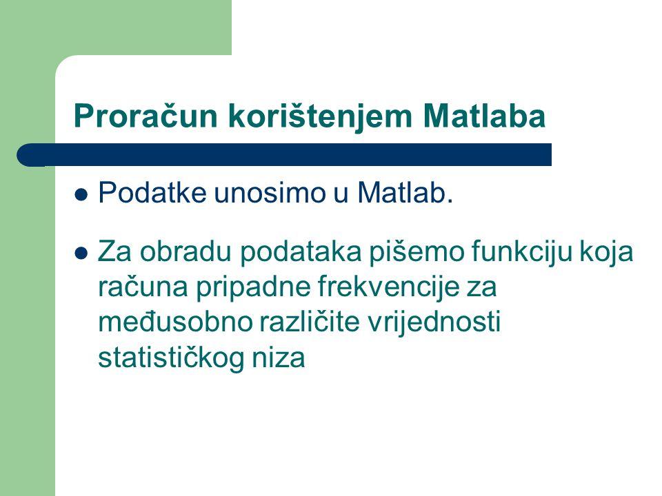 Proračun korištenjem Matlaba Podatke unosimo u Matlab.