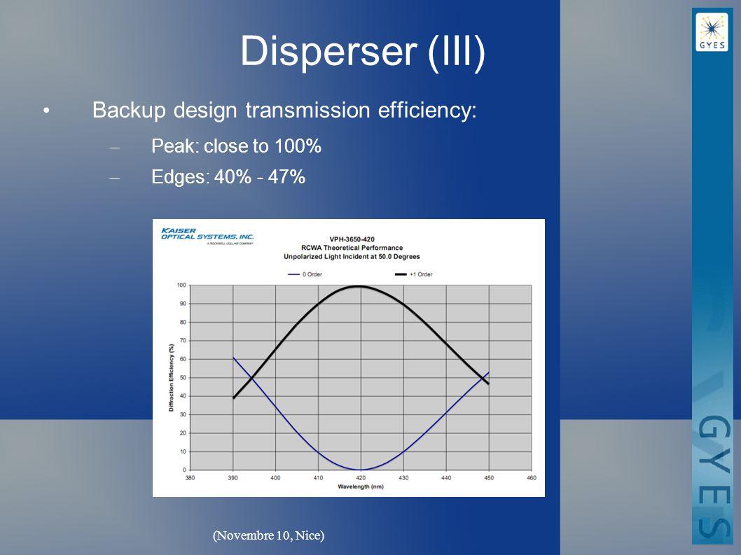 (Novembre 10, Nice) Disperser (III) Backup design transmission efficiency: – Peak: close to 100% – Edges: 40% - 47%