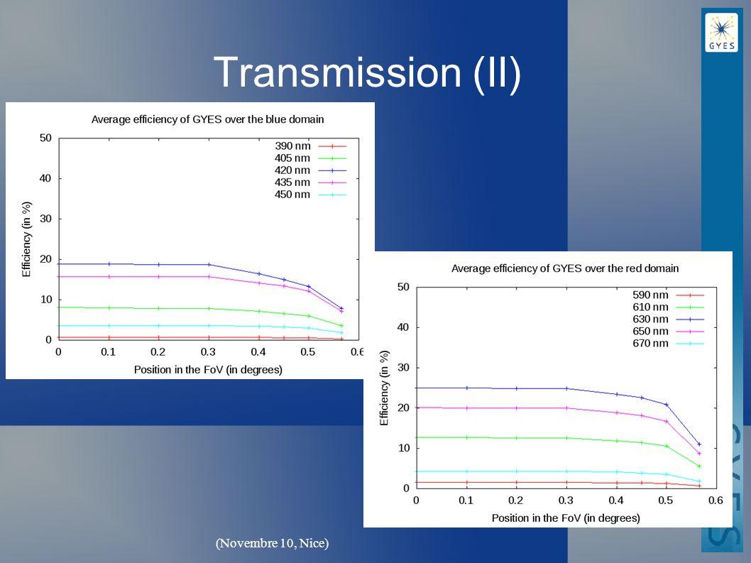 (Novembre 10, Nice) Transmission (II)