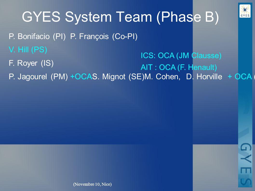 (Novembre 10, Nice) GYES System Team (Phase B) P. Bonifacio (PI) P.