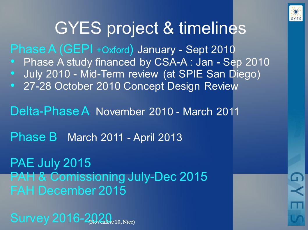 (Novembre 10, Nice) GYES System Team (Phase A) P.Bonifacio (PI) P.