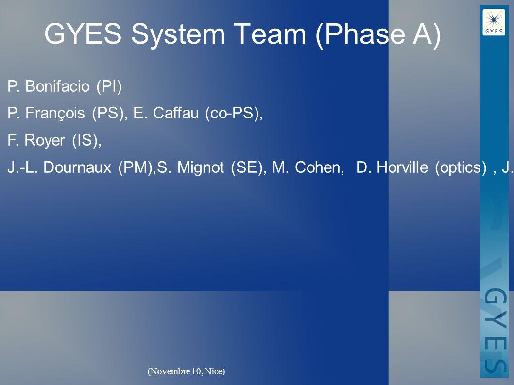 (Novembre 10, Nice) GYES System Team (Phase A) P. Bonifacio (PI) P.