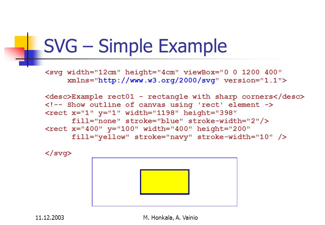 11.12.2003 M. Honkala, A. Vainio SVG – Simple Example <svg width=