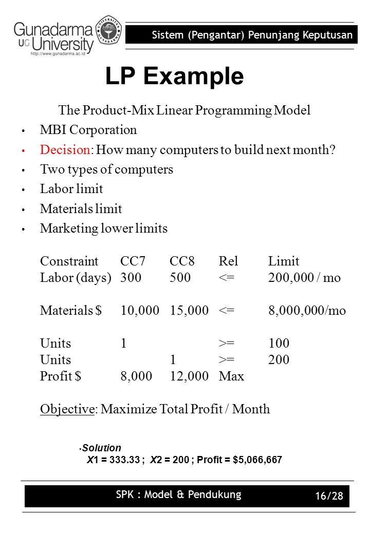 Sistem (Pengantar) Penunjang Keputusan SPK : Model & Pendukung 16/28 The Product-Mix Linear Programming Model MBI Corporation Decision: How many computers to build next month.