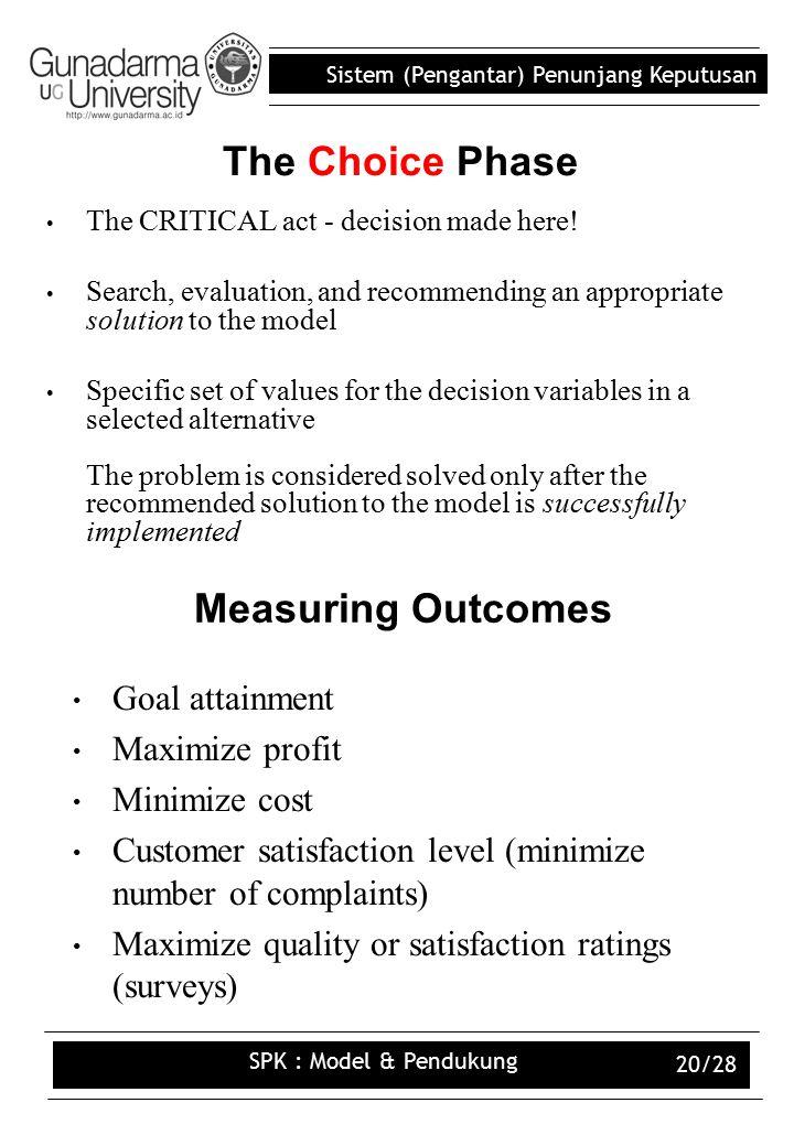 Sistem (Pengantar) Penunjang Keputusan SPK : Model & Pendukung 20/28 The Choice Phase The CRITICAL act - decision made here.