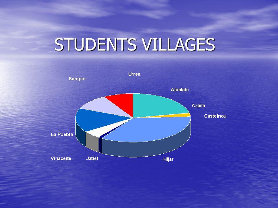 STUDENTS VILLAGES