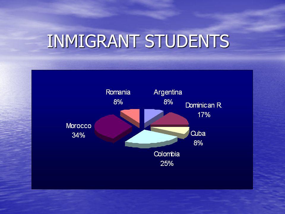 INMIGRANT STUDENTS