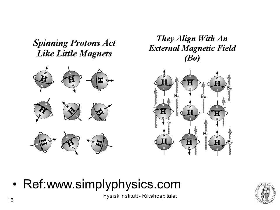 Fysisk institutt - Rikshospitalet 15 Ref:www.simplyphysics.com