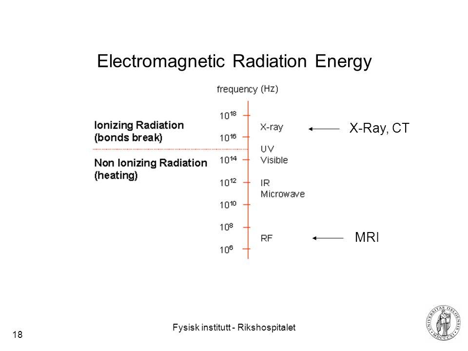 Fysisk institutt - Rikshospitalet 18 MRI X-Ray, CT Electromagnetic Radiation Energy