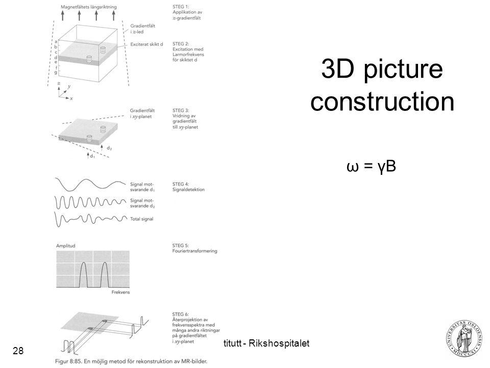Fysisk institutt - Rikshospitalet 28 3D picture construction ω = γB