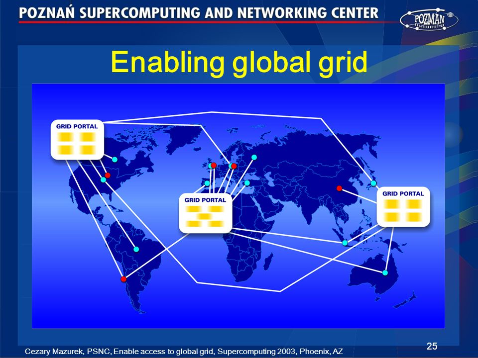 Cezary Mazurek, PSNC, Enable access to global grid, Supercomputing 2003, Phoenix, AZ 25 Enabling global grid