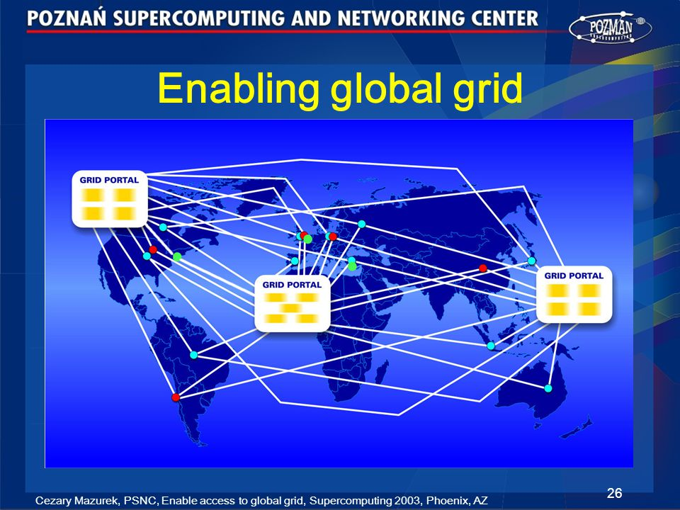 Cezary Mazurek, PSNC, Enable access to global grid, Supercomputing 2003, Phoenix, AZ 26 Enabling global grid