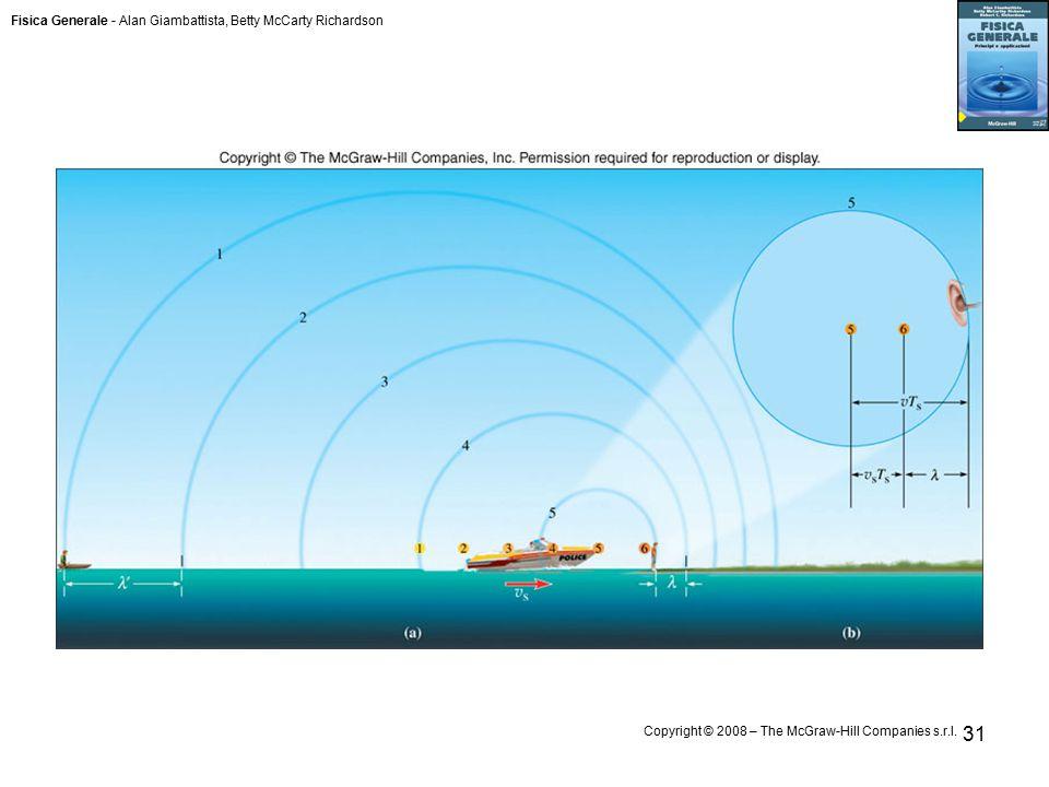 Fisica Generale - Alan Giambattista, Betty McCarty Richardson Copyright © 2008 – The McGraw-Hill Companies s.r.l. 31