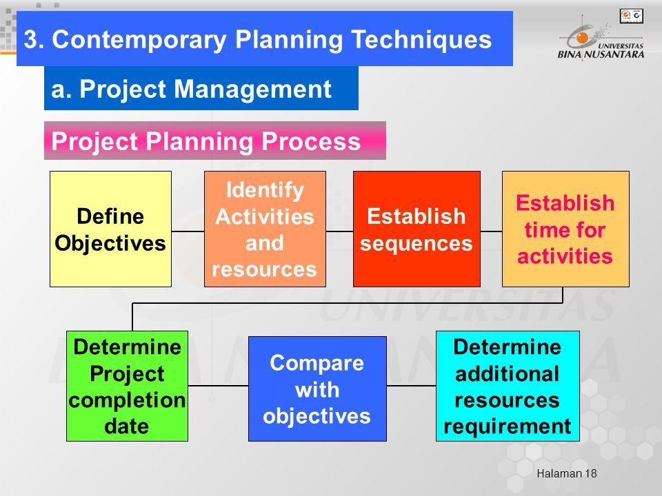 Halaman 18 3.Contemporary Planning Techniques a.