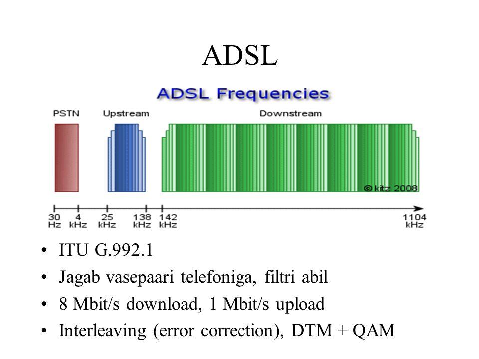 ADSL ITU G.992.1 Jagab vasepaari telefoniga, filtri abil 8 Mbit/s download, 1 Mbit/s upload Interleaving (error correction), DTM + QAM