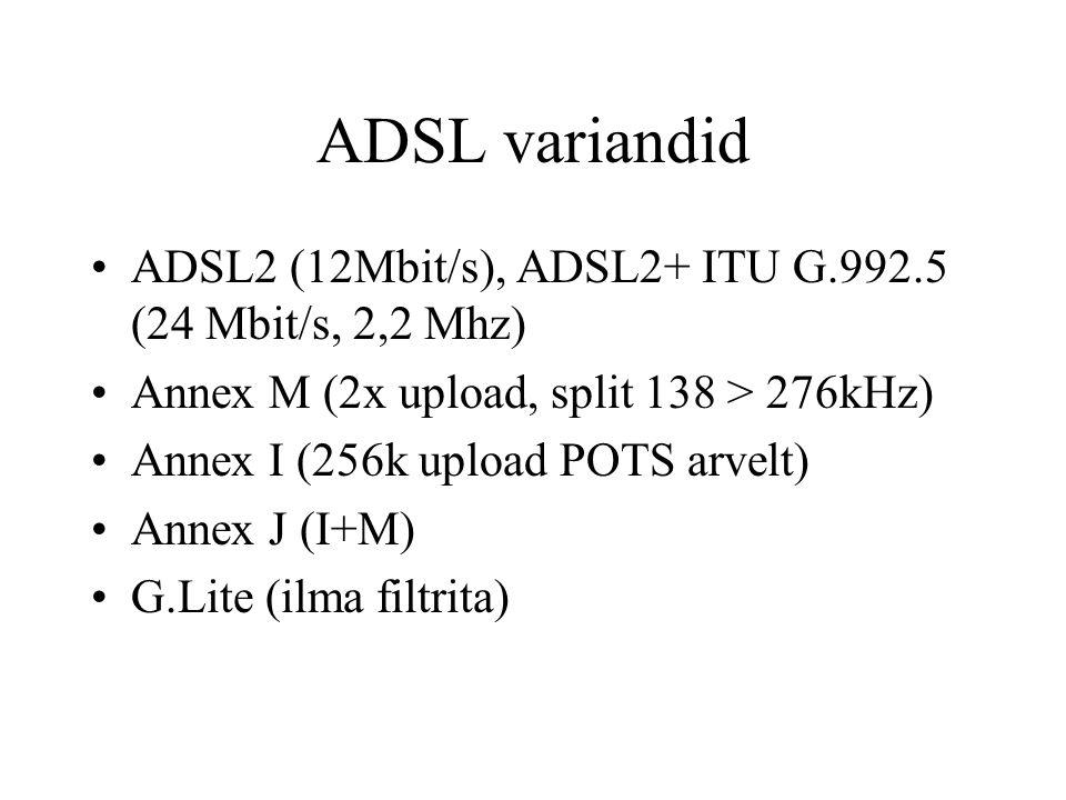 ADSL variandid ADSL2 (12Mbit/s), ADSL2+ ITU G.992.5 (24 Mbit/s, 2,2 Mhz) Annex M (2x upload, split 138 > 276kHz) Annex I (256k upload POTS arvelt) Annex J (I+M) G.Lite (ilma filtrita)