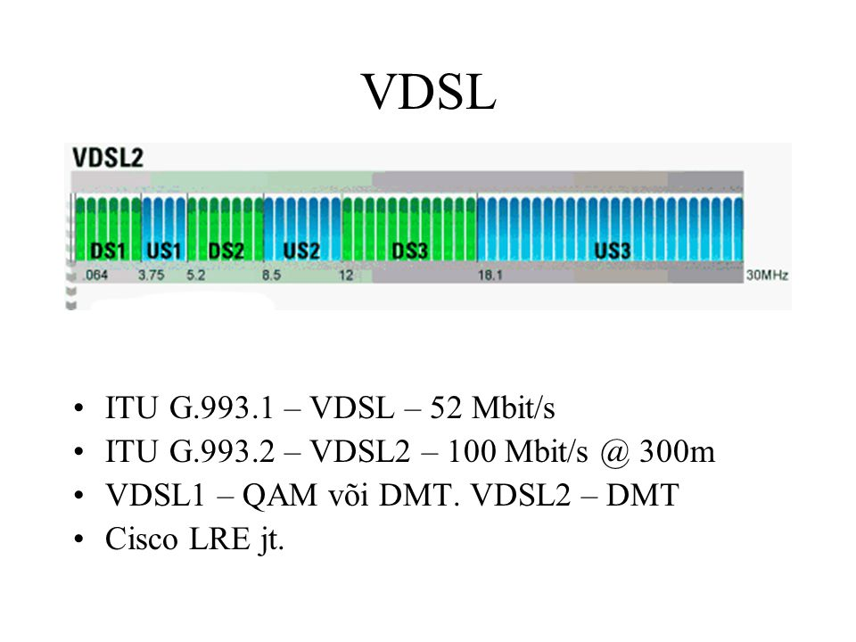 VDSL ITU G.993.1 – VDSL – 52 Mbit/s ITU G.993.2 – VDSL2 – 100 Mbit/s @ 300m VDSL1 – QAM või DMT.