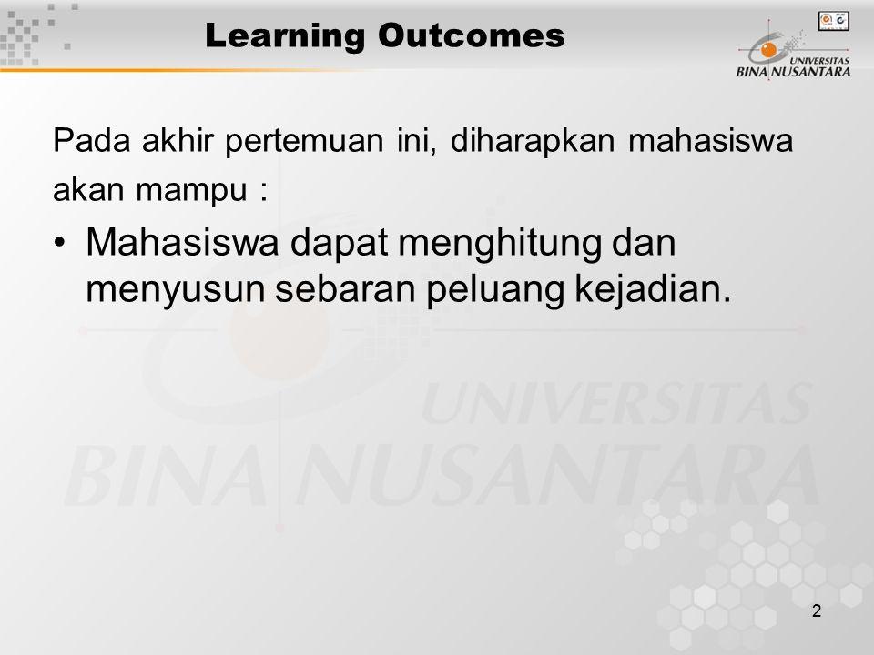 2 Learning Outcomes Pada akhir pertemuan ini, diharapkan mahasiswa akan mampu : Mahasiswa dapat menghitung dan menyusun sebaran peluang kejadian.